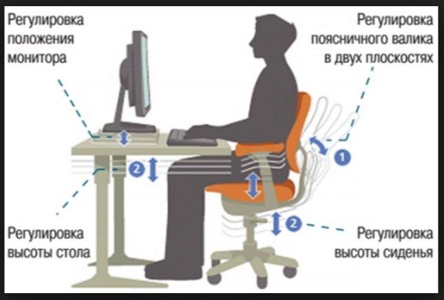 эргономика кресла